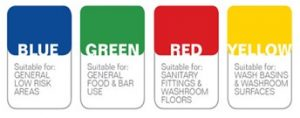 Colour Coded cleaning products - what colour goes where